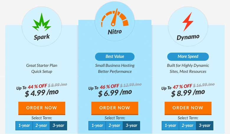 Web Hosting Hub's three plans, Spark, Nitro, and Dynamo, are loaded with features