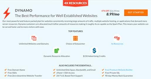 Web Hosting Hub's Dynamo plan is all about enhanced performance